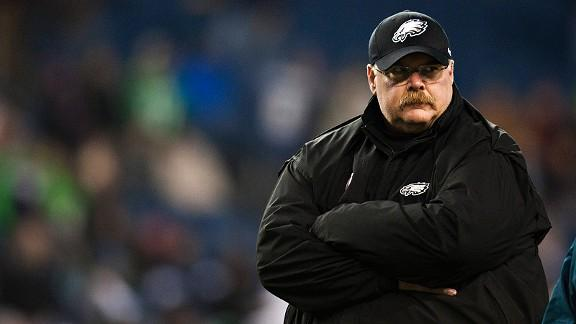 andyreid